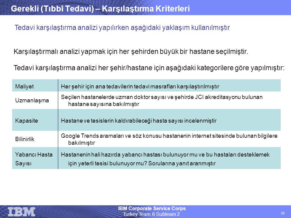IBM Corporate Service Corps Turkey Team 6 Subteam 2 25 Gerekli (Tıbbî Tedavi) – Karşılaştırma Kriterleri Tedavi karşılaştırma analizi yapılırken aşağı