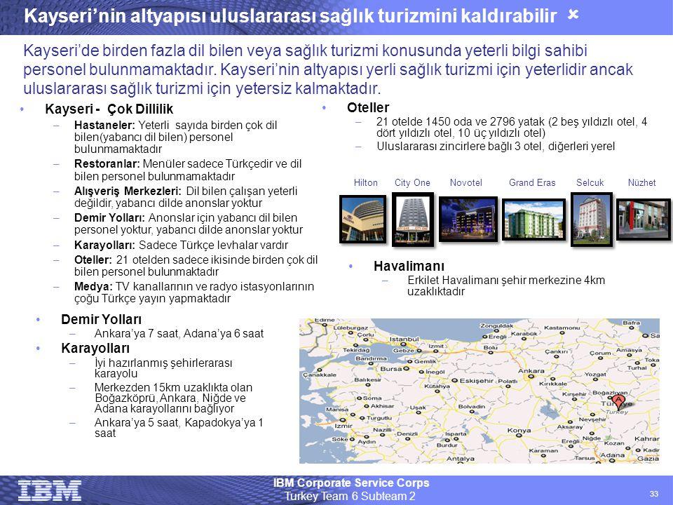 IBM Corporate Service Corps Turkey Team 6 Subteam 2 33 Kayseri'nin altyapısı uluslararası sağlık turizmini kaldırabilir  •Oteller –21 otelde 1450 oda