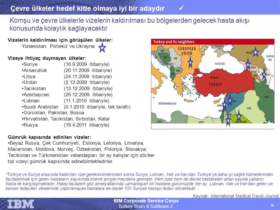 """IBM Corporate Service Corps Turkey Team 6 Subteam 2 38 """"Türkiye ve Suriye arasında kaldırılan vize gereksinimlerinden sonra Suriye, Lübnan, Irak ve İr"""