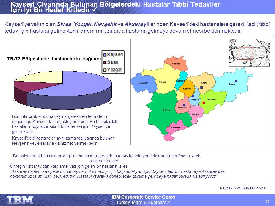 IBM Corporate Service Corps Turkey Team 6 Subteam 2 39 Kayseri Civarında Bulunan Bölgelerdeki Hastalar Tıbbî Tedaviler İçin İyi Bir Hedef Kitledir  K