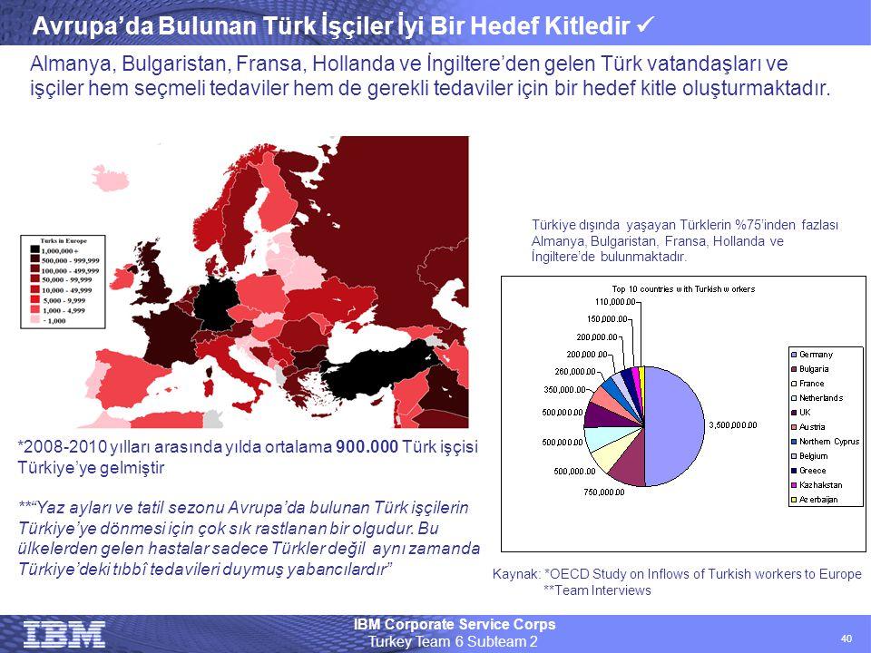 IBM Corporate Service Corps Turkey Team 6 Subteam 2 40 Avrupa'da Bulunan Türk İşçiler İyi Bir Hedef Kitledir  *2008-2010 yılları arasında yılda ortal