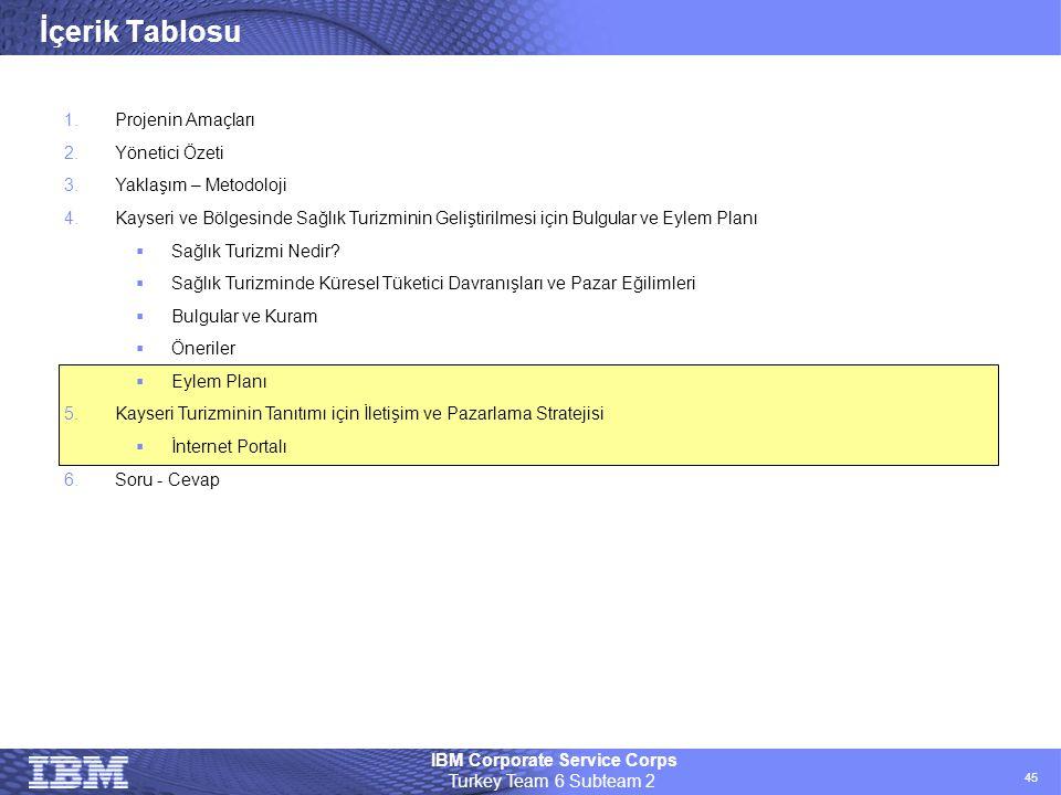 IBM Corporate Service Corps Turkey Team 6 Subteam 2 45 1.Projenin Amaçları 2.Yönetici Özeti 3.Yaklaşım – Metodoloji 4.Kayseri ve Bölgesinde Sağlık Tur