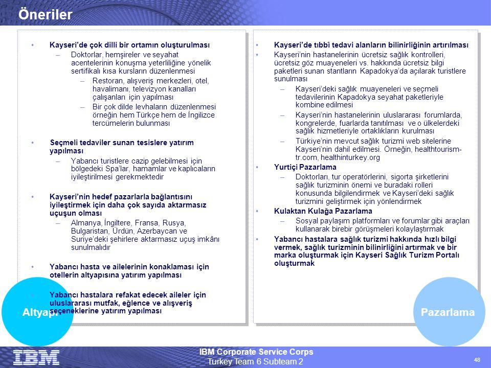 IBM Corporate Service Corps Turkey Team 6 Subteam 2 48 Öneriler Pazarlama Altyapı •Kayseri'de çok dilli bir ortamın oluşturulması –Doktorlar, hemşirel