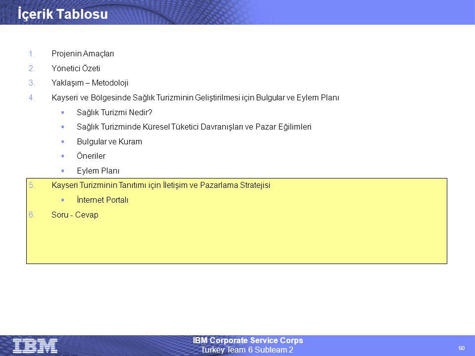 IBM Corporate Service Corps Turkey Team 6 Subteam 2 50 1.Projenin Amaçları 2.Yönetici Özeti 3.Yaklaşım – Metodoloji 4.Kayseri ve Bölgesinde Sağlık Tur