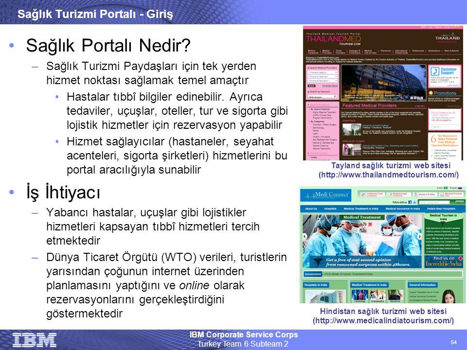 IBM Corporate Service Corps Turkey Team 6 Subteam 2 54 Sağlık Turizmi Portalı - Giriş •Sağlık Portalı Nedir? –Sağlık Turizmi Paydaşları için tek yerde