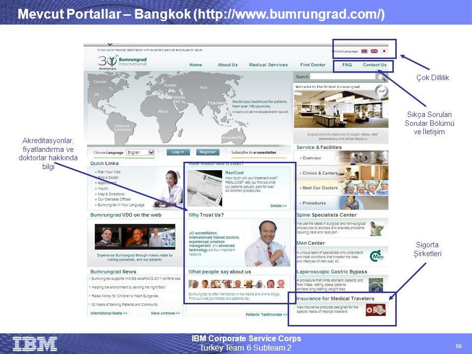IBM Corporate Service Corps Turkey Team 6 Subteam 2 55 Mevcut Portallar – Bangkok (http://www.bumrungrad.com/) Çok Dillilik Sıkça Sorulan Sorular Bölü