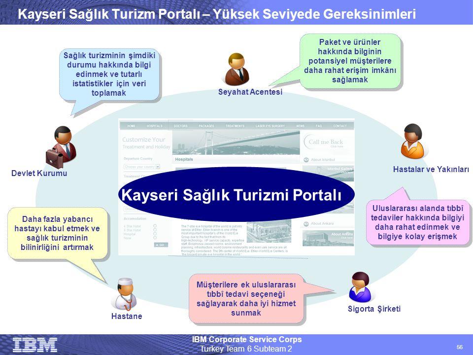 IBM Corporate Service Corps Turkey Team 6 Subteam 2 56 Kayseri Sağlık Turizm Portalı – Yüksek Seviyede Gereksinimleri Kayseri Sağlık Turizmi Portalı D