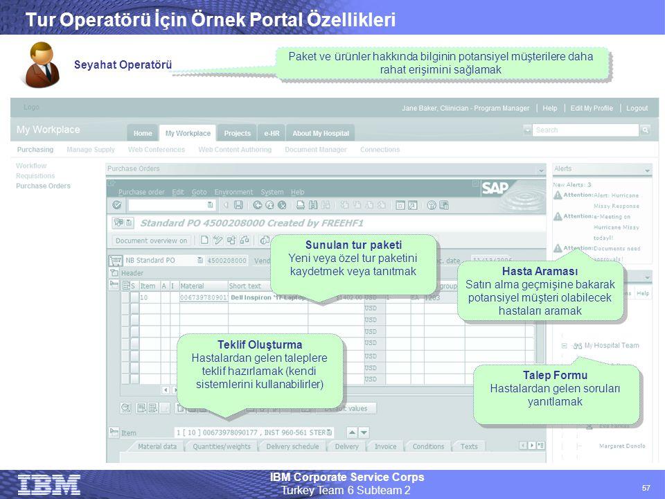 IBM Corporate Service Corps Turkey Team 6 Subteam 2 57 Tur Operatörü İçin Örnek Portal Özellikleri Seyahat Operatörü Teklif Oluşturma Hastalardan gele