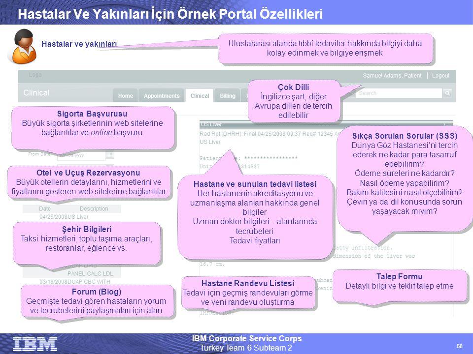 IBM Corporate Service Corps Turkey Team 6 Subteam 2 58 Hastalar Ve Yakınları İçin Örnek Portal Özellikleri Hastalar ve yakınları Hastane ve sunulan te