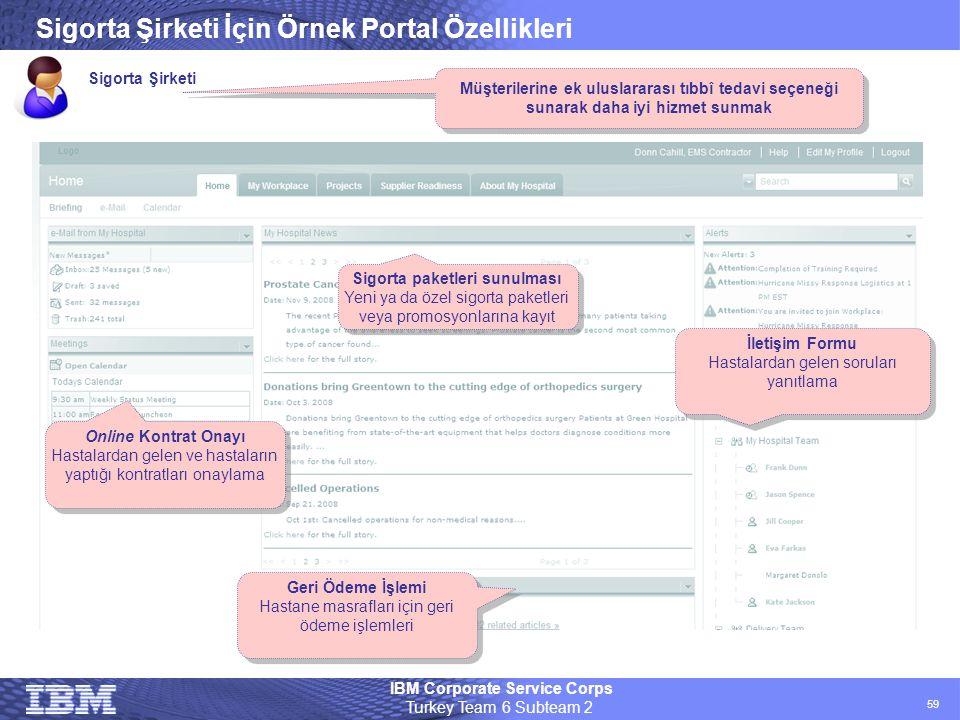 IBM Corporate Service Corps Turkey Team 6 Subteam 2 59 Sigorta Şirketi Online Kontrat Onayı Hastalardan gelen ve hastaların yaptığı kontratları onayla