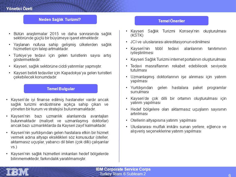 IBM Corporate Service Corps Turkey Team 6 Subteam 2 6 66 •Bütün araştırmalar 2015 ve daha sonrasında sağlık sektöründe güçlü bir büyümeye işaret etmek