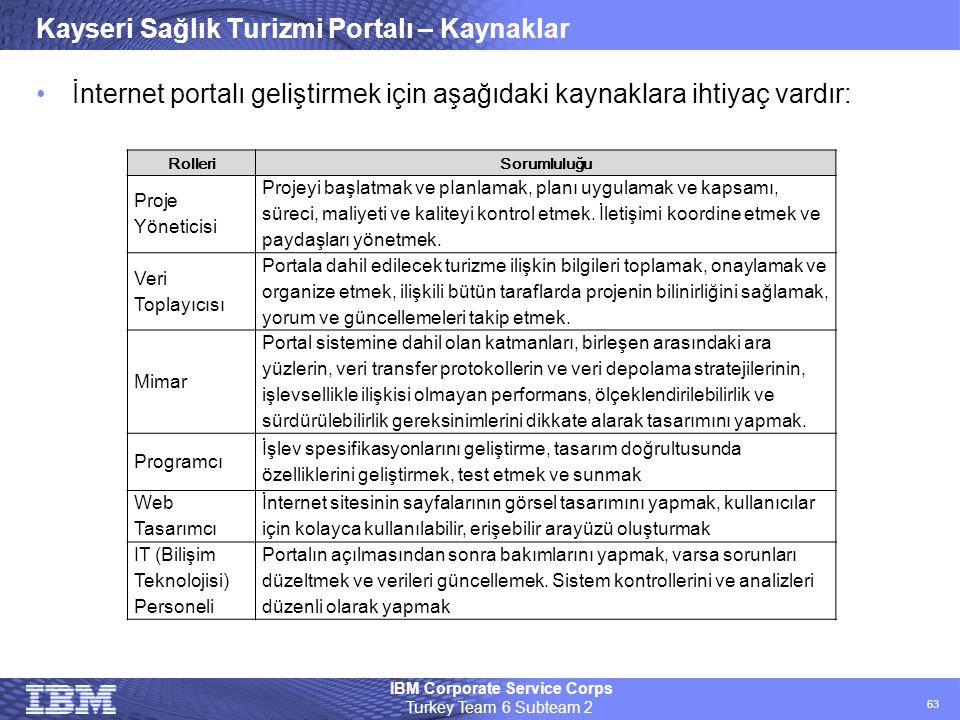 IBM Corporate Service Corps Turkey Team 6 Subteam 2 63 Kayseri Sağlık Turizmi Portalı – Kaynaklar RolleriSorumluluğu Proje Yöneticisi Projeyi başlatma