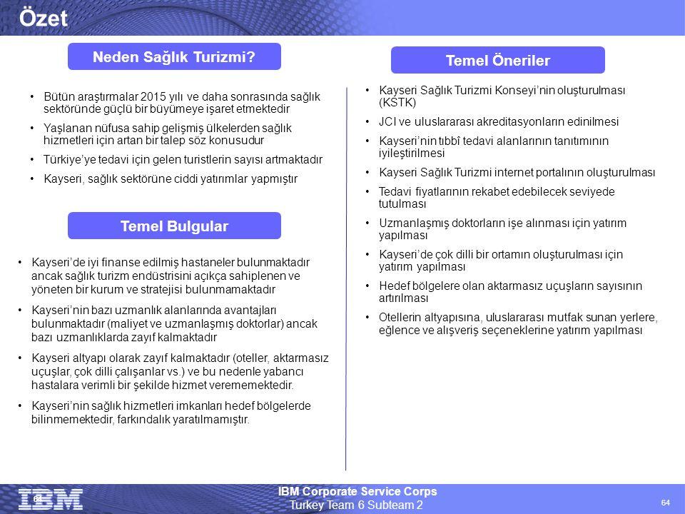 IBM Corporate Service Corps Turkey Team 6 Subteam 2 64 •Bütün araştırmalar 2015 yılı ve daha sonrasında sağlık sektöründe güçlü bir büyümeye işaret et