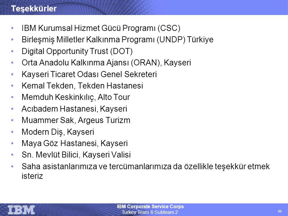IBM Corporate Service Corps Turkey Team 6 Subteam 2 65 Teşekkürler •IBM Kurumsal Hizmet Gücü Programı (CSC) •Birleşmiş Milletler Kalkınma Programı (UN