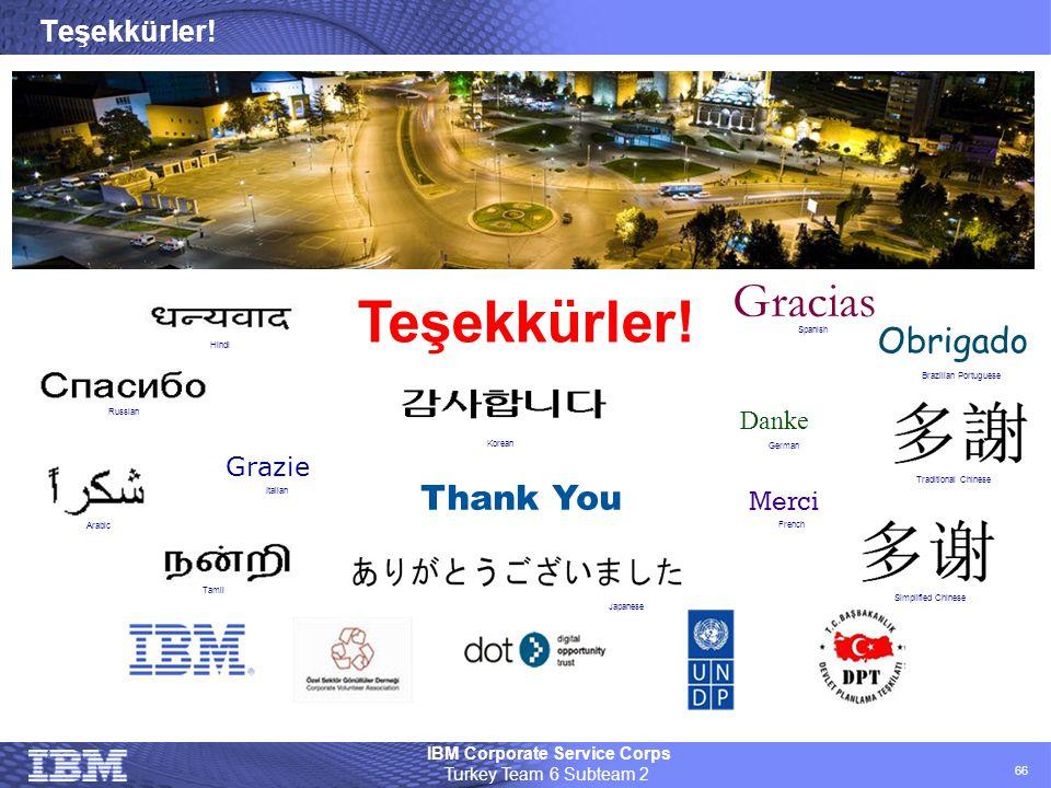 IBM Corporate Service Corps Turkey Team 6 Subteam 2 66 Teşekkürler! Thank You Merci Grazie Gracias Obrigado Danke Japanese French Russian German Itali