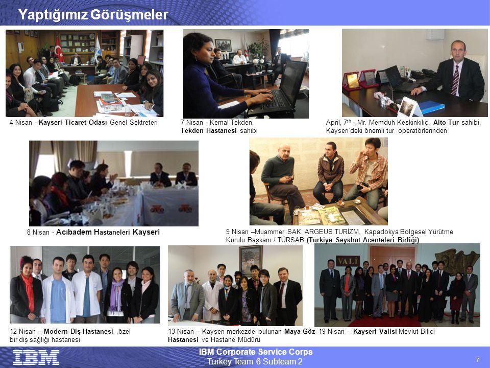 IBM Corporate Service Corps Turkey Team 6 Subteam 2 7 Yaptığımız Görüşmeler 4 Nisan - Kayseri Ticaret Odası Genel Sektreteri7 Nisan - Kemal Tekden, Te