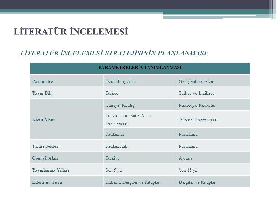 LİTERATÜR İNCELEMESİ LİTERATÜR İNCELEMESİ STRATEJİSİNİN PLANLANMASI: PARAMETRELERİN TANIMLANMASI ParametreDaraltılmış AlanGenişletilmiş Alan Yayın DiliTürkçeTürkçe ve İngilizce Konu Alanı Cinsiyet KimliğiPsikolojik Faktörler Tüketicilerin Satın Alma Davranışları Tüketici Davranışları ReklamlarPazarlama Ticari SektörReklamcılıkPazarlama Coğrafi AlanTürkiyeAvrupa Yayınlanma YıllarıSon 5 yılSon 15 yıl Literatür TürüHakemli Dergiler ve KitaplarDergiler ve Kitaplar