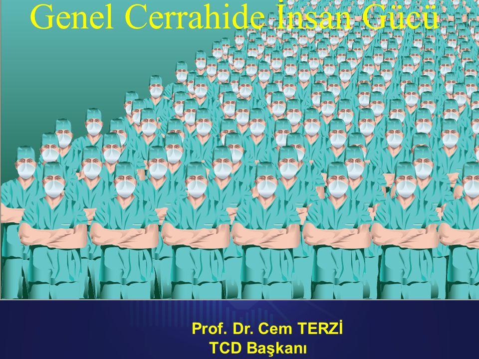 Genel Cerrahi Ameliyatları Genel Cerrah Başına Ameliyatlar •25.000 kişi başına genel cerrahi ameliyatı sayısı ortalama 325'tir.