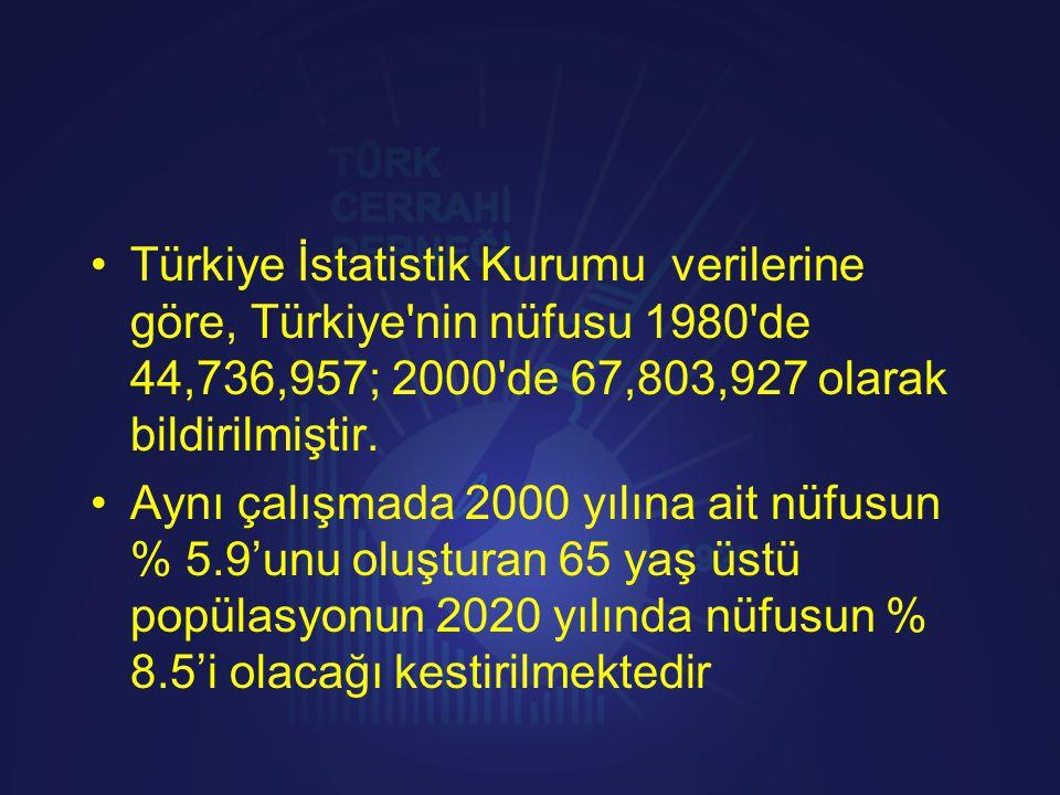 •Türkiye İstatistik Kurumu verilerine göre, Türkiye'nin nüfusu 1980'de 44,736,957; 2000'de 67,803,927 olarak bildirilmiştir. •Aynı çalışmada 2000 yılı