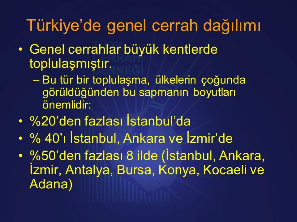 Türkiye'de genel cerrah dağılımı •Genel cerrahlar büyük kentlerde toplulaşmıştır. –Bu tür bir toplulaşma, ülkelerin çoğunda görüldüğünden bu sapmanın