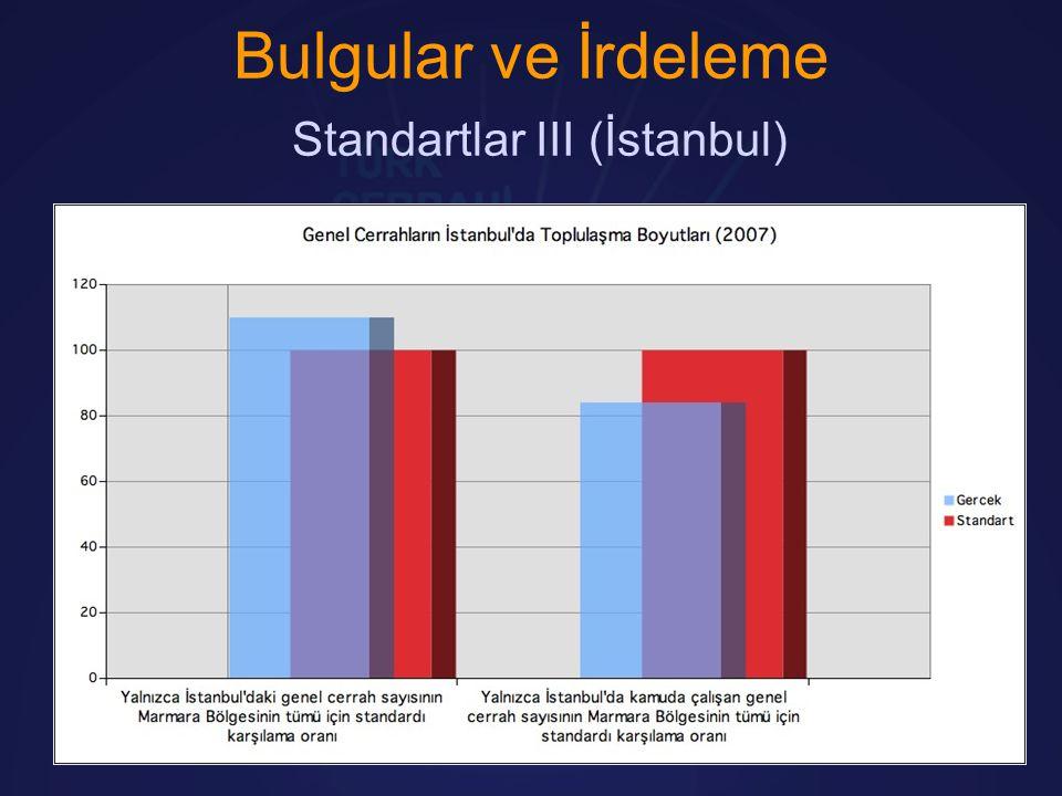 Bulgular ve İrdeleme Standartlar III (İstanbul)
