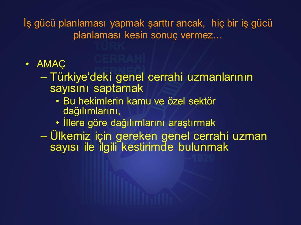 İş gücü planlaması yapmak şarttır ancak, hiç bir iş gücü planlaması kesin sonuç vermez… •AMAÇ –Türkiye'deki genel cerrahi uzmanlarının sayısını saptam