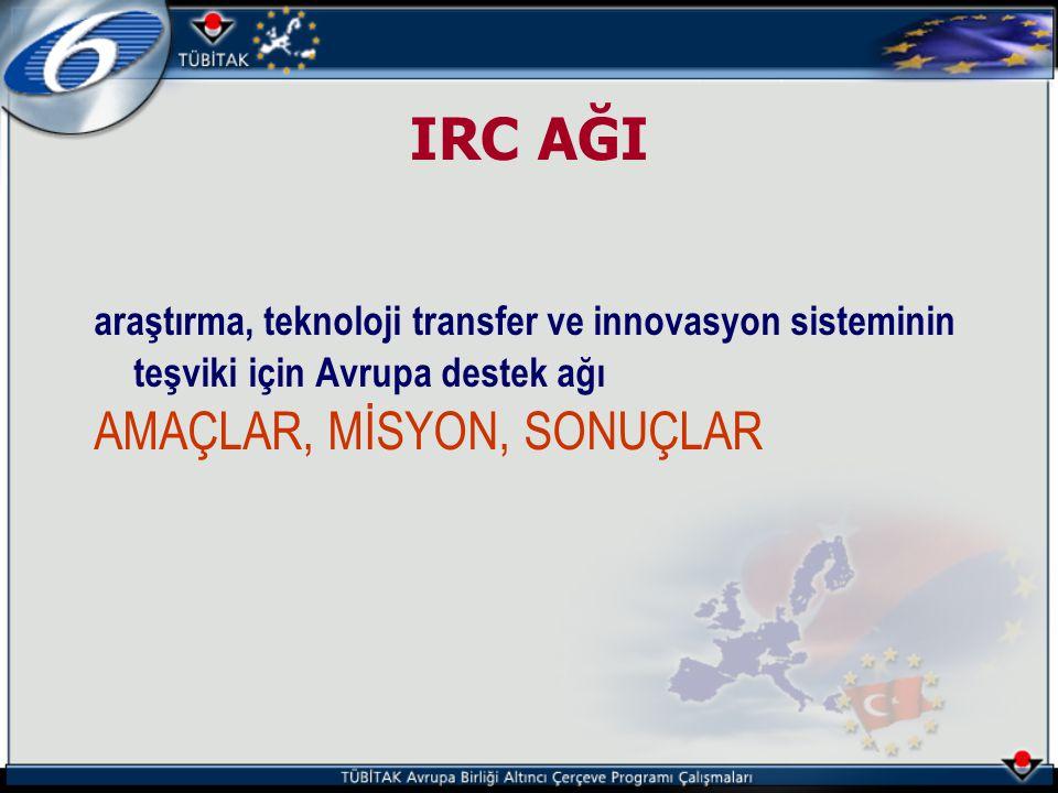 IRC AĞI araştırma, teknoloji transfer ve innovasyon sisteminin teşviki için Avrupa destek ağı AMAÇLAR, MİSYON, SONUÇLAR