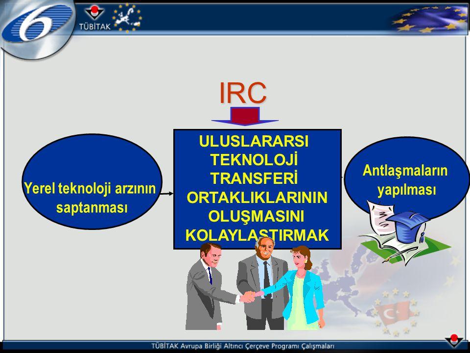 Antlaşmaların yapılması Yerel teknoloji arzının saptanması IRC IRC ULUSLARARSI TEKNOLOJİ TRANSFERİ ORTAKLIKLARININ OLUŞMASINI KOLAYLAŞTIRMAK