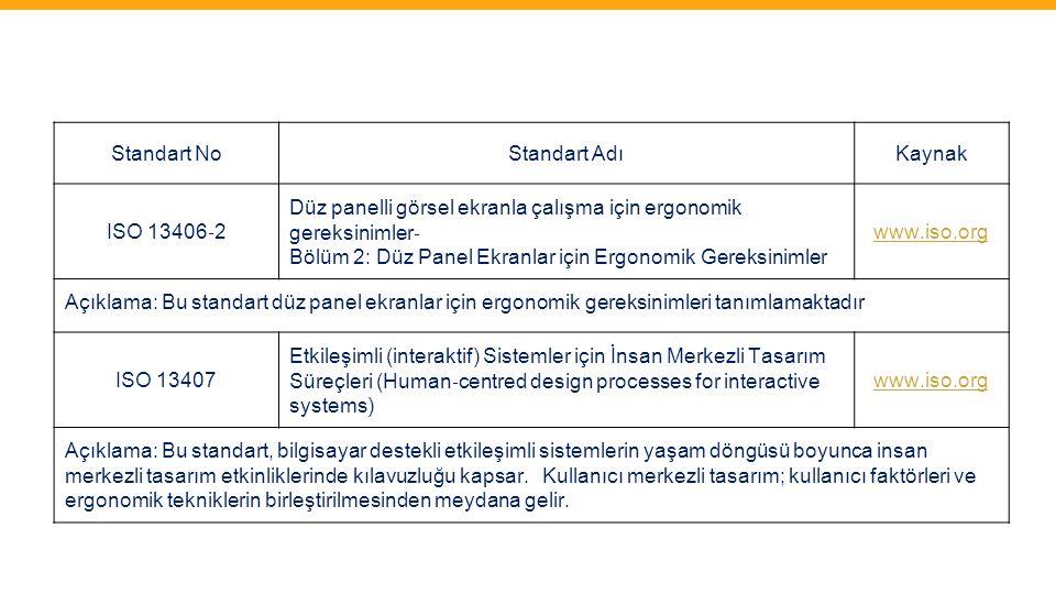 Standart NoStandart AdıKaynak ISO 13406 ‐ 2 Düz panelli görsel ekranla çalışma için ergonomik gereksinimler ‐ Bölüm 2: Düz Panel Ekranlar için Ergonom
