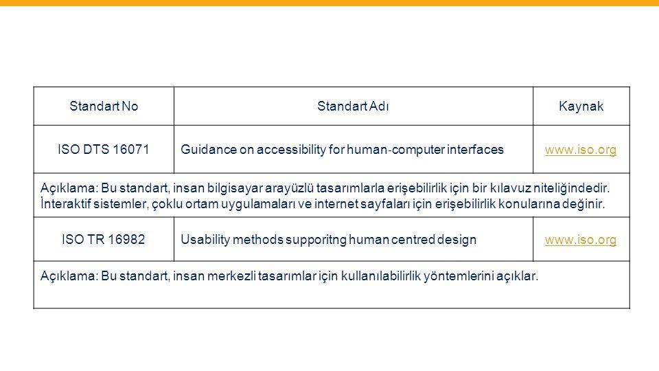Standart NoStandart AdıKaynak ISO DTS 16071 Guidance on accessibility for human ‐ computer interfaces www.iso.org Açıklama: Bu standart, insan bilgisa