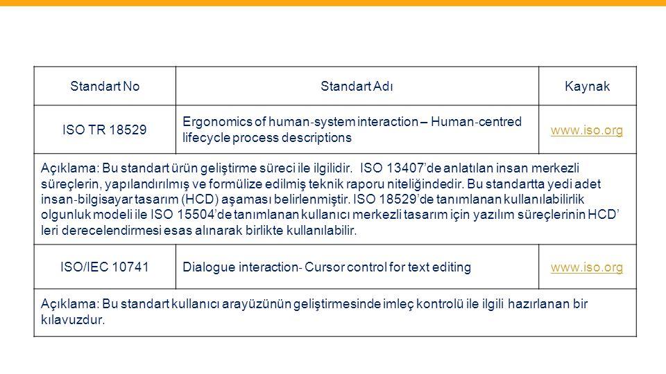 Standart NoStandart AdıKaynak ISO TR 18529 Ergonomics of human ‐ system interaction – Human ‐ centred lifecycle process descriptions www.iso.org Açıkl