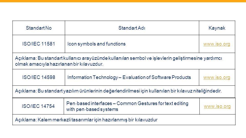 Standart NoStandart AdıKaynak ISO/IEC 11581Icon symbols and functionswww.iso.org Açıklama: Bu standart kullanıcı arayüzünde kullanılan sembol ve işlev