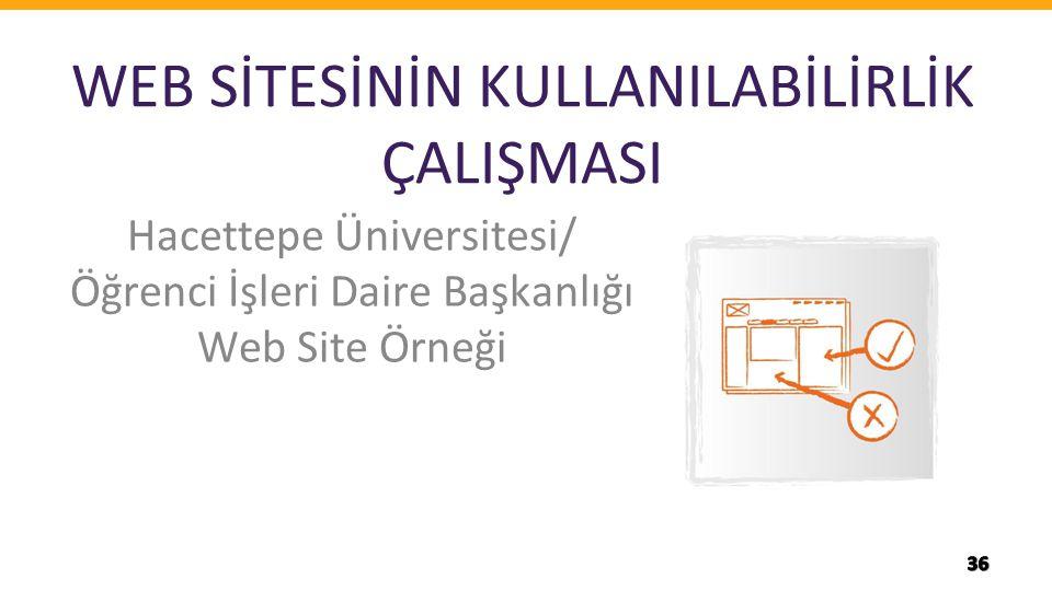 WEB SİTESİNİN KULLANILABİLİRLİK ÇALIŞMASI Hacettepe Üniversitesi/ Öğrenci İşleri Daire Başkanlığı Web Site Örneği