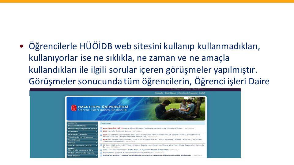 •Öğrencilerle HÜÖİDB web sitesini kullanıp kullanmadıkları, kullanıyorlar ise ne sıklıkla, ne zaman ve ne amaçla kullandıkları ile ilgili sorular içer