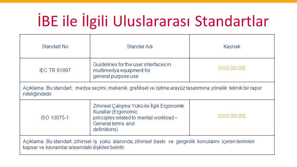 İBE ile İlgili Uluslararası Standartlar Standart NoStandar AdıKaynak IEC TR 61997 Guidelines for the user interfaces in multimedya equipment for gener