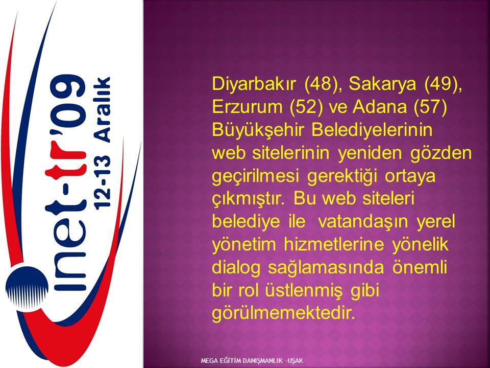 MEGA EĞİTİM DANIŞMANLIK -UŞAK Diyarbakır (48), Sakarya (49), Erzurum (52) ve Adana (57) Büyükşehir Belediyelerinin web sitelerinin yeniden gözden geçi