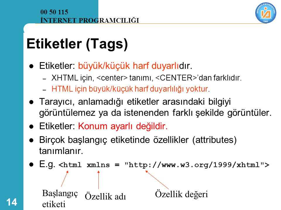 14 Etiketler (Tags)  Etiketler: büyük/küçük harf duyarlıdır. – XHTML için, tanımı, 'dan farklıdır. – HTML için büyük/küçük harf duyarlılığı yoktur. 