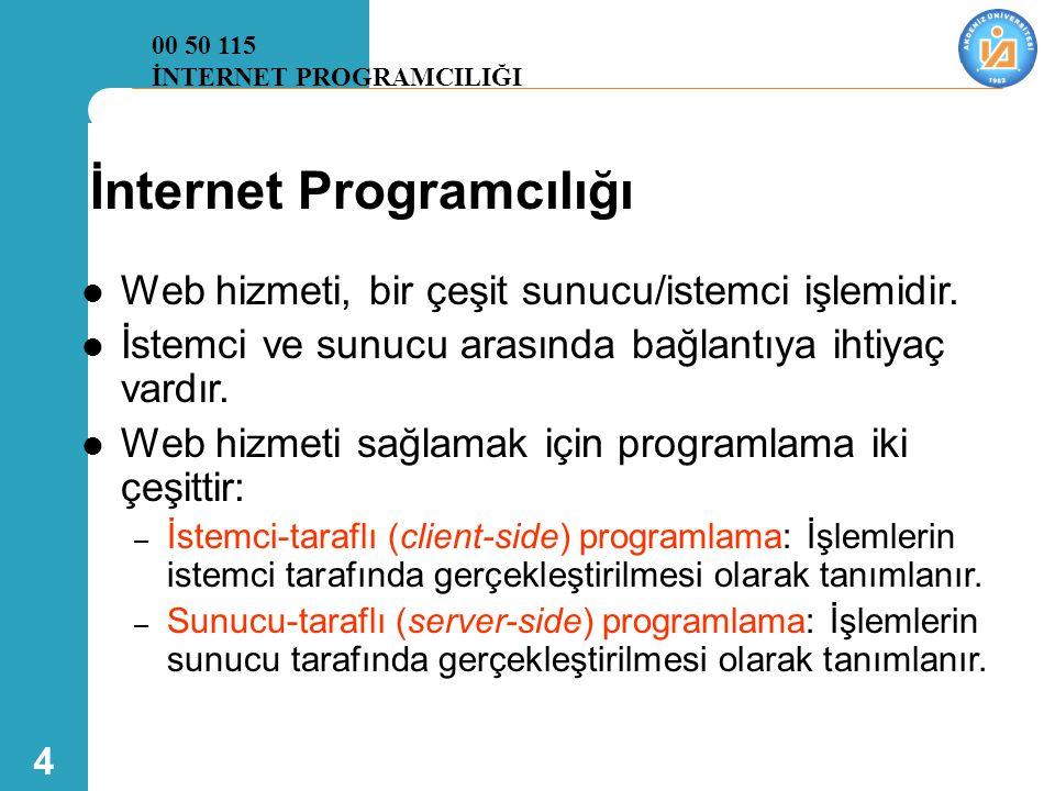4 İnternet Programcılığı  Web hizmeti, bir çeşit sunucu/istemci işlemidir.