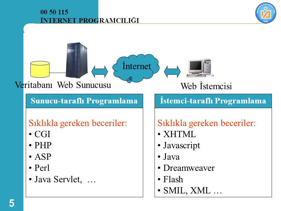 5 Sunucu-taraflı Programlama Sıklıkla gereken beceriler: •CGI •PHP •ASP •Perl •Java Servlet, … Web İstemcisi Web Sunucusu İnternet İstemci-taraflı Programlama Sıklıkla gereken beceriler: •XHTML •Javascript •Java •Dreamweaver •Flash •SMIL, XML … Veritabanı 00 50 115 İNTERNET PROGRAMCILIĞI