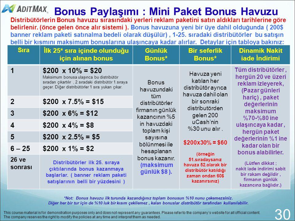 Max-out Bonus Bonus Havuzundan Maksimum Bonus Maxed-out bonus bir kişinin bonus havuzundan bir turda alabileceği en yüksek bonus miktarı demektir.