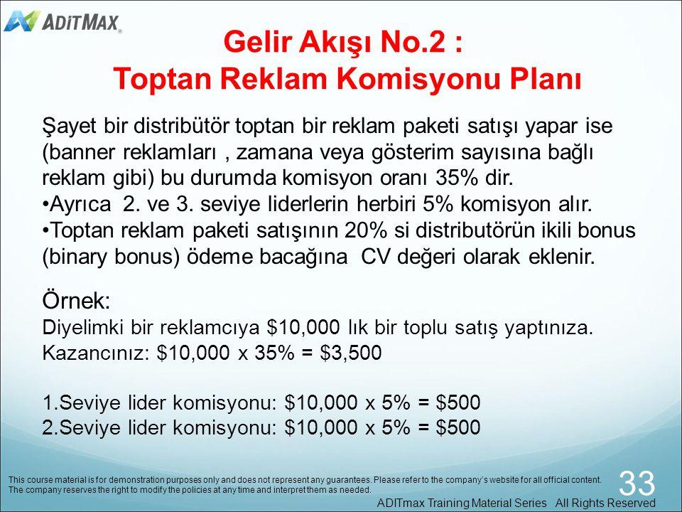 32 ADITmax Training Material Series All Rights Reserved Notlar : Bir distribütörün Elite Program paketinin süresi dolduğunda ; •Maksimum orana ulaşınc
