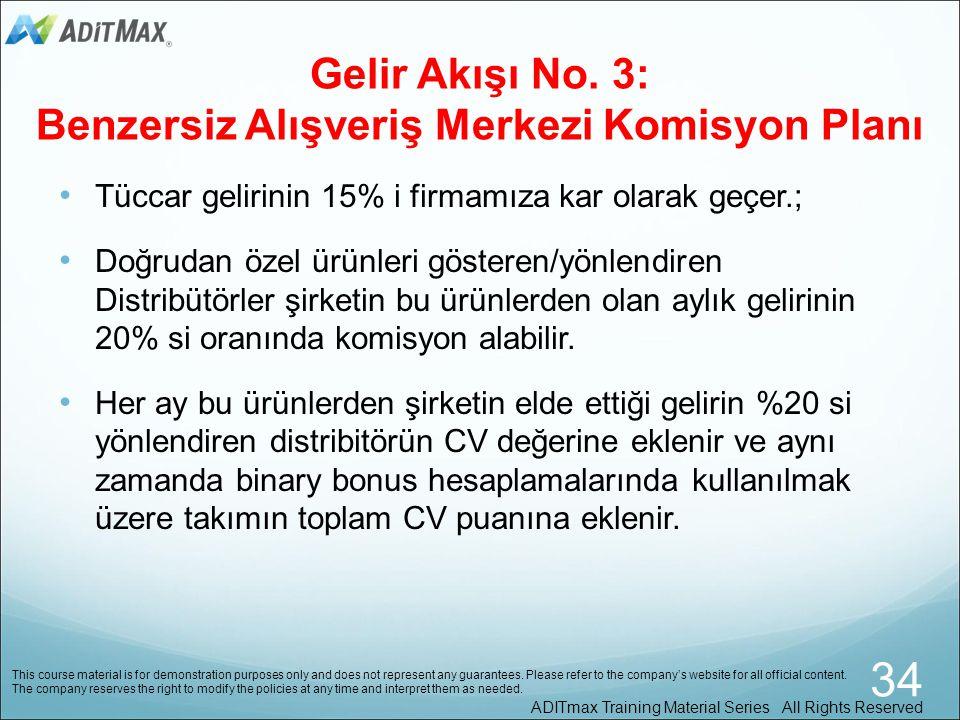 Gelir Akışı No.2 : Toptan Reklam Komisyonu Planı Şayet bir distribütör toptan bir reklam paketi satışı yapar ise (banner reklamları, zamana veya gösterim sayısına bağlı reklam gibi) bu durumda komisyon oranı 35% dir.