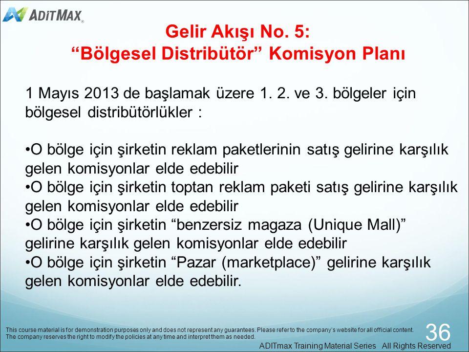 Gelir Akışı No. 4: Pazar (Marketplace) Komisyon Planı  Tüccar (satıcı) gelirinin 5% i firmamıza gelir olarak geçer.;  Bu satıcılardan firmamızın eld