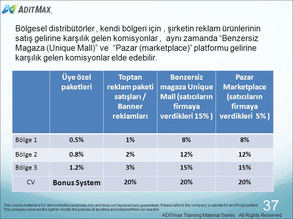 36 1 Mayıs 2013 de başlamak üzere 1. 2. ve 3. bölgeler için bölgesel distribütörlükler : •O bölge için şirketin reklam paketlerinin satış gelirine kar