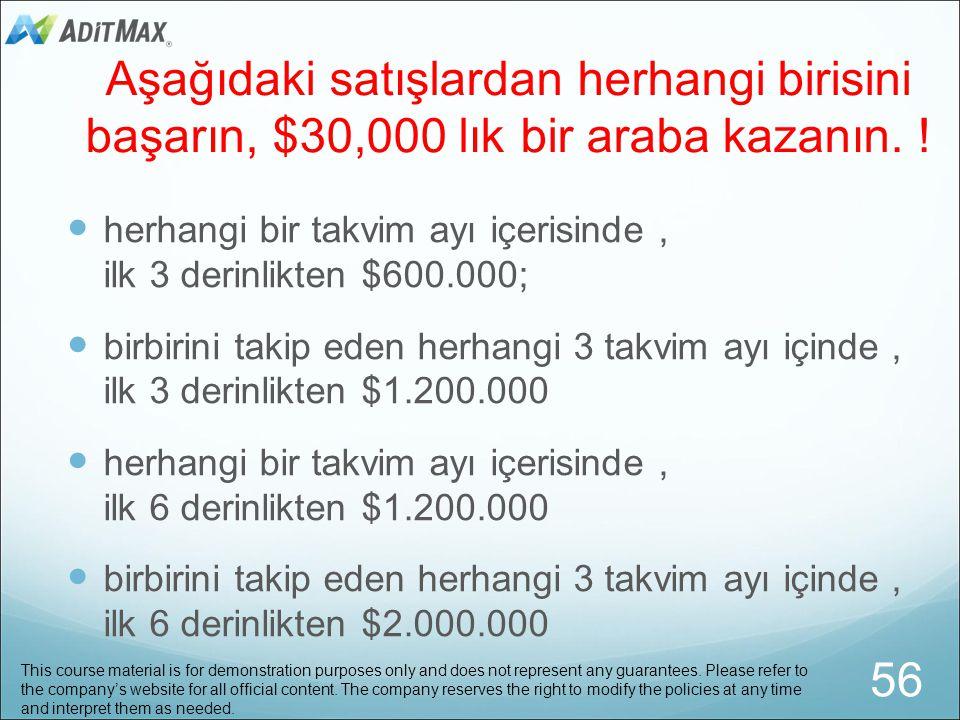 Aşağıdaki satışlardan herhangi birisini başarın, $15,000 lık bir araba kazanın. !  herhangi bir takvim ayı içerisinde, ilk 3 derinlikten $400.000  b