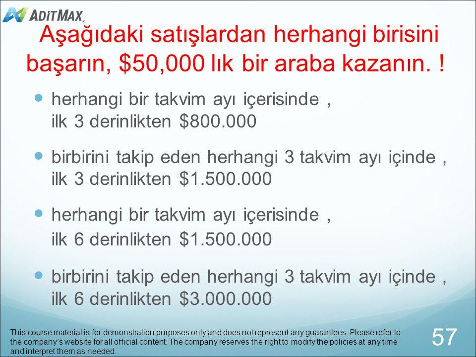 Aşağıdaki satışlardan herhangi birisini başarın, $30,000 lık bir araba kazanın. !  herhangi bir takvim ayı içerisinde, ilk 3 derinlikten $600.000; 