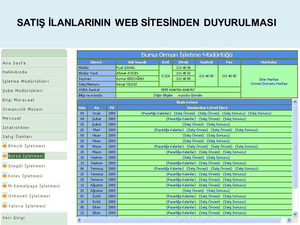 SATIŞ İLANLARININ WEB SİTESİNDEN DUYURULMASI