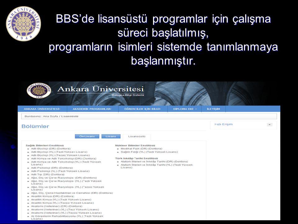 BBS'de lisansüstü programlar için çalışma süreci başlatılmış, programların isimleri sistemde tanımlanmaya başlanmıştır. 18