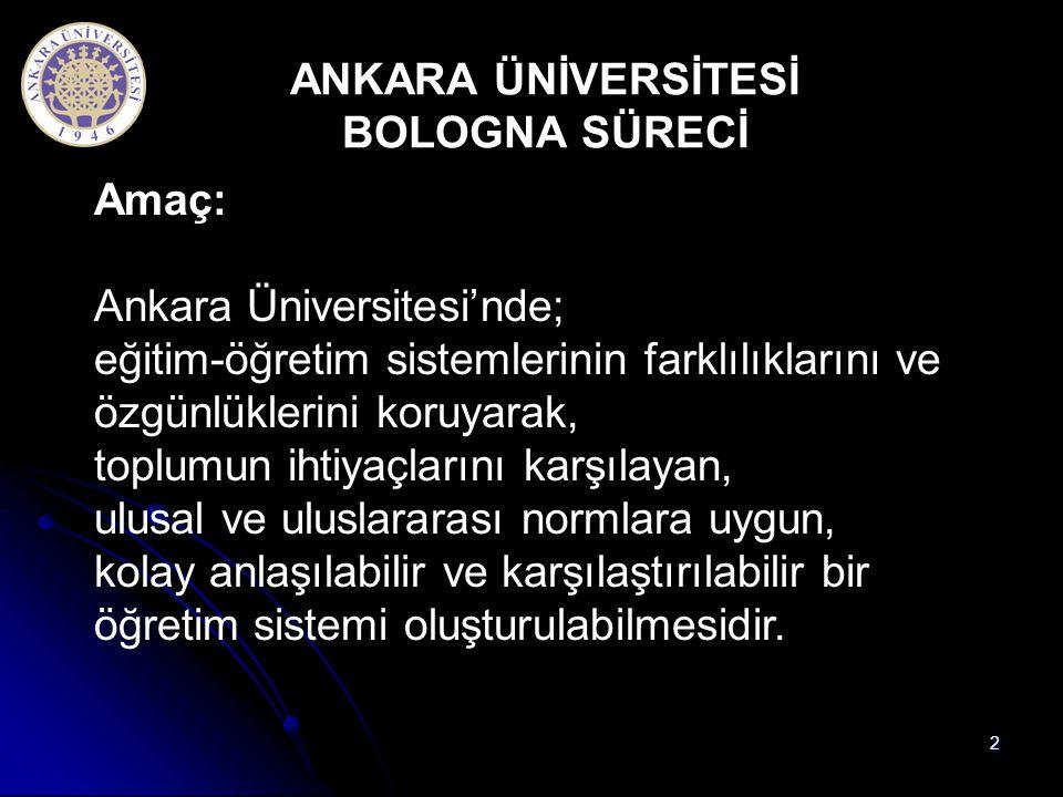 ANKARA ÜNİVERSİTESİ BOLOGNA SÜRECİ Amaç: Ankara Üniversitesi'nde; eğitim-öğretim sistemlerinin farklılıklarını ve özgünlüklerini koruyarak, toplumun i