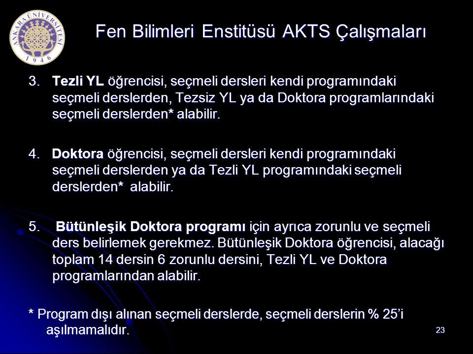 Fen Bilimleri Enstitüsü AKTS Çalışmaları 3. Tezli YL öğrencisi, seçmeli dersleri kendi programındaki seçmeli derslerden, Tezsiz YL ya da Doktora progr
